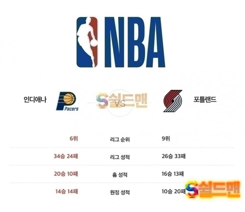NBA 2월 28일 느바 인디애나 VS 포틀랜드 경기분석 및 쉴드맨 추천픽