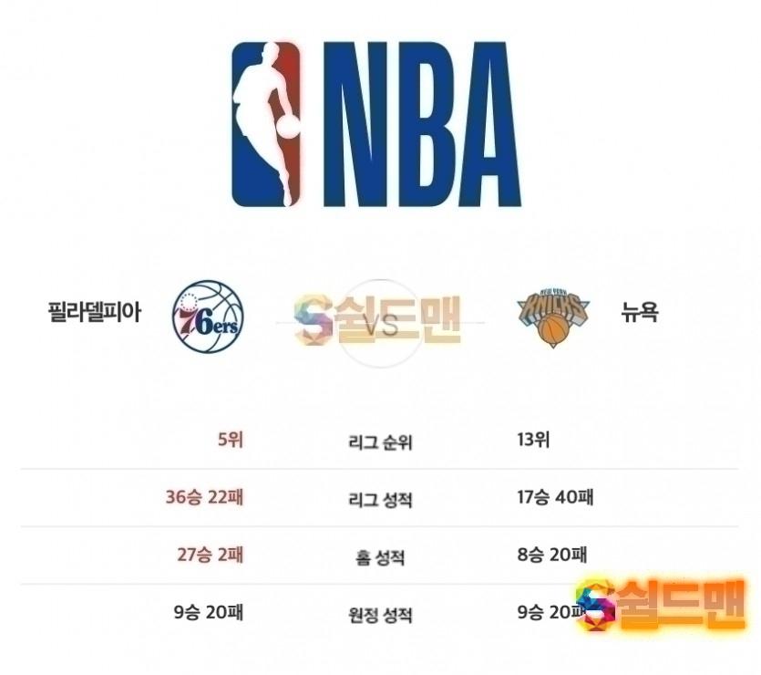NBA 2월 28일 느바 필라델피아 VS 뉴욕닉스 경기분석 및 쉴드맨 추천픽